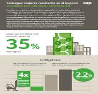 Infografía : Empresas con datos más eficaces crecen un 35% más rápido