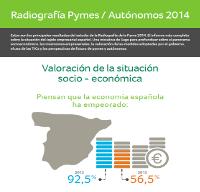 Radiografía Pymes / Autónomos 2014. Infografía