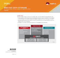 Red Hat CEPH Storage