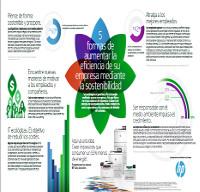 5 formas de aumentar la eficiencia de su empresa mediante la sostenibilidad