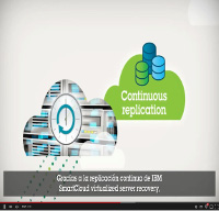 IBM Cloud Virtualized Server Recovery (Video)