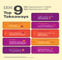 9 Características clave de IBM FlashSystem® V9000 y IBM FlashSystem® 900