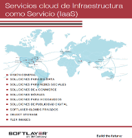 Servicios cloud de Infraestructura como Servicio (IaaS)