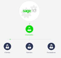 Trabaja diferente con Sage X3
