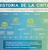 Descubre la historia de la cinta de back-up con esta infografía