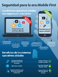 Seguridad para la era Mobile First