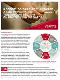 8 consejos para adelantarse a las principales tendencias del 2016 en protección de datos