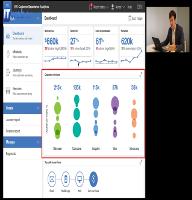 IBM Customer Experience Analytics: mejorando la experiencia del cliente