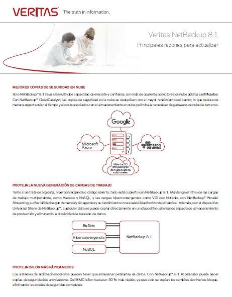 Principales razones para actualizar – Veritas NetBackup 8.1
