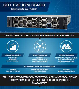 Presentación de IDPA DP4400: Protección de datos simplemente potente