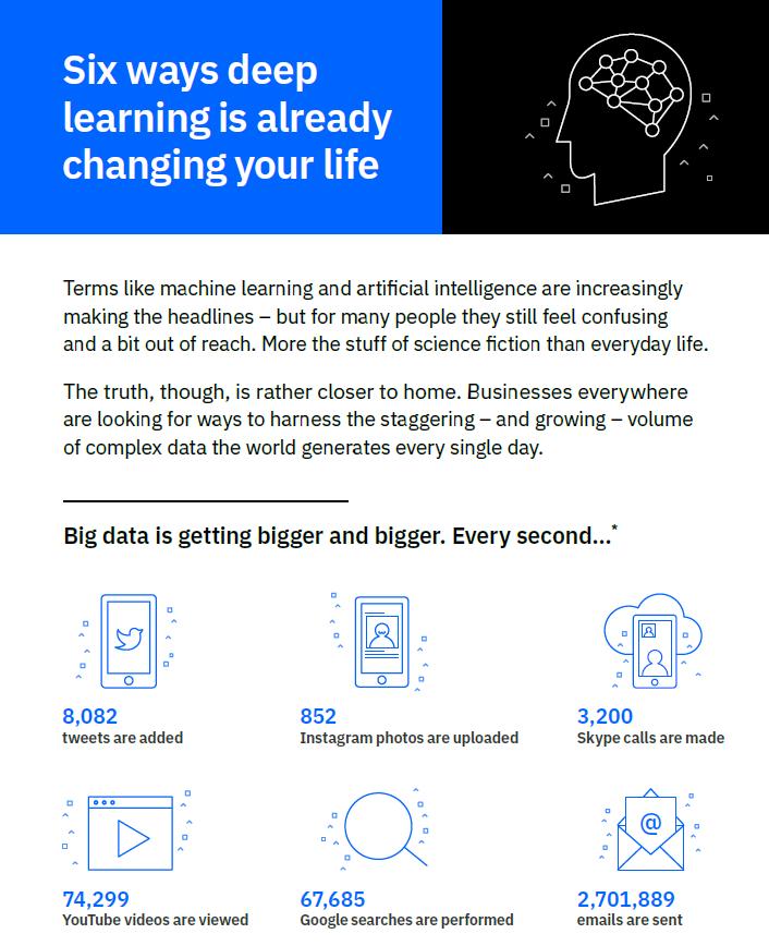 Seis maneras que el 'Deep learning' está cambiando ya tu vida