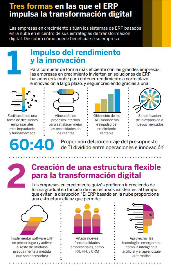 Tres formas en las que el ERP  impulsa la transformación digital