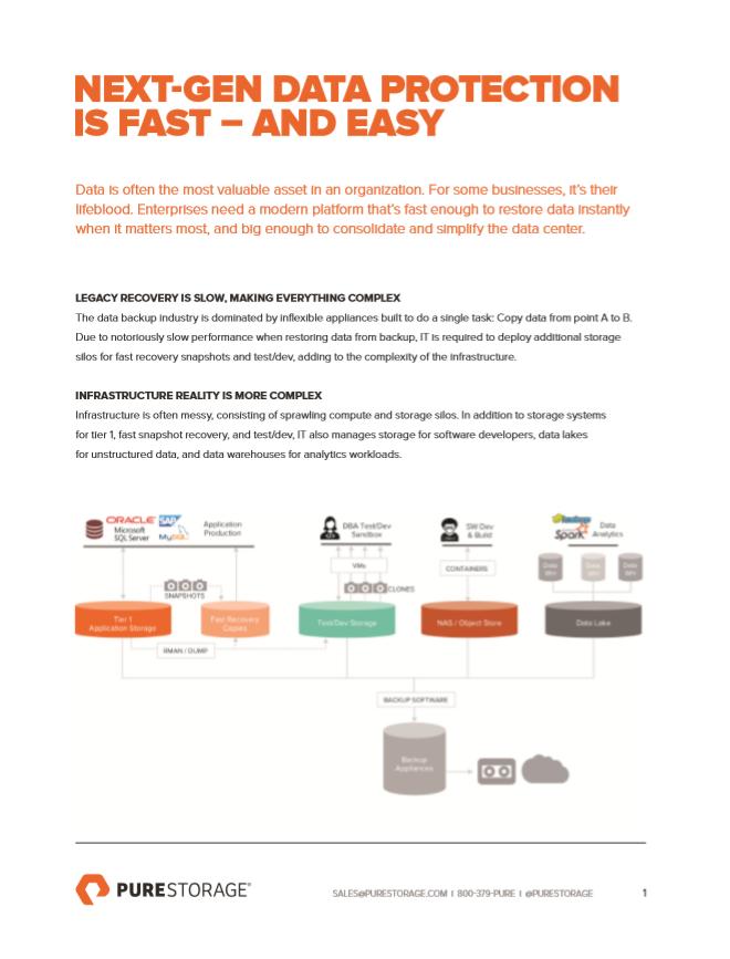La protección de datos de última generación es rápida y sencilla