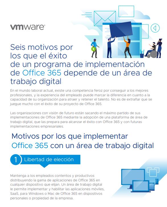 Seis motivos por los que el éxito de un programa de implementación de Office 365 depende de un área de trabajo digital
