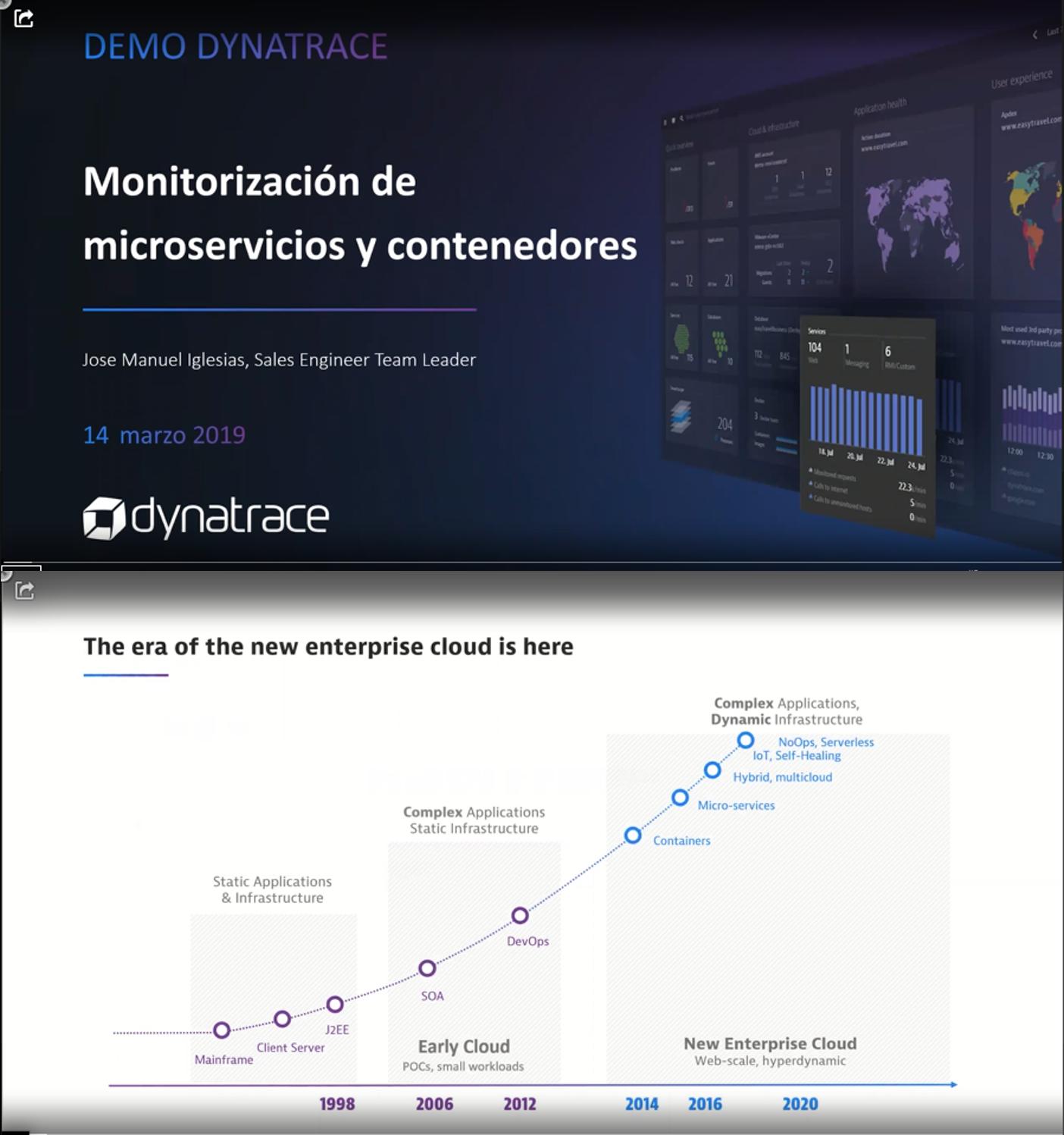 Demo Dynatrace: Monitorización de microservicios y contenedores