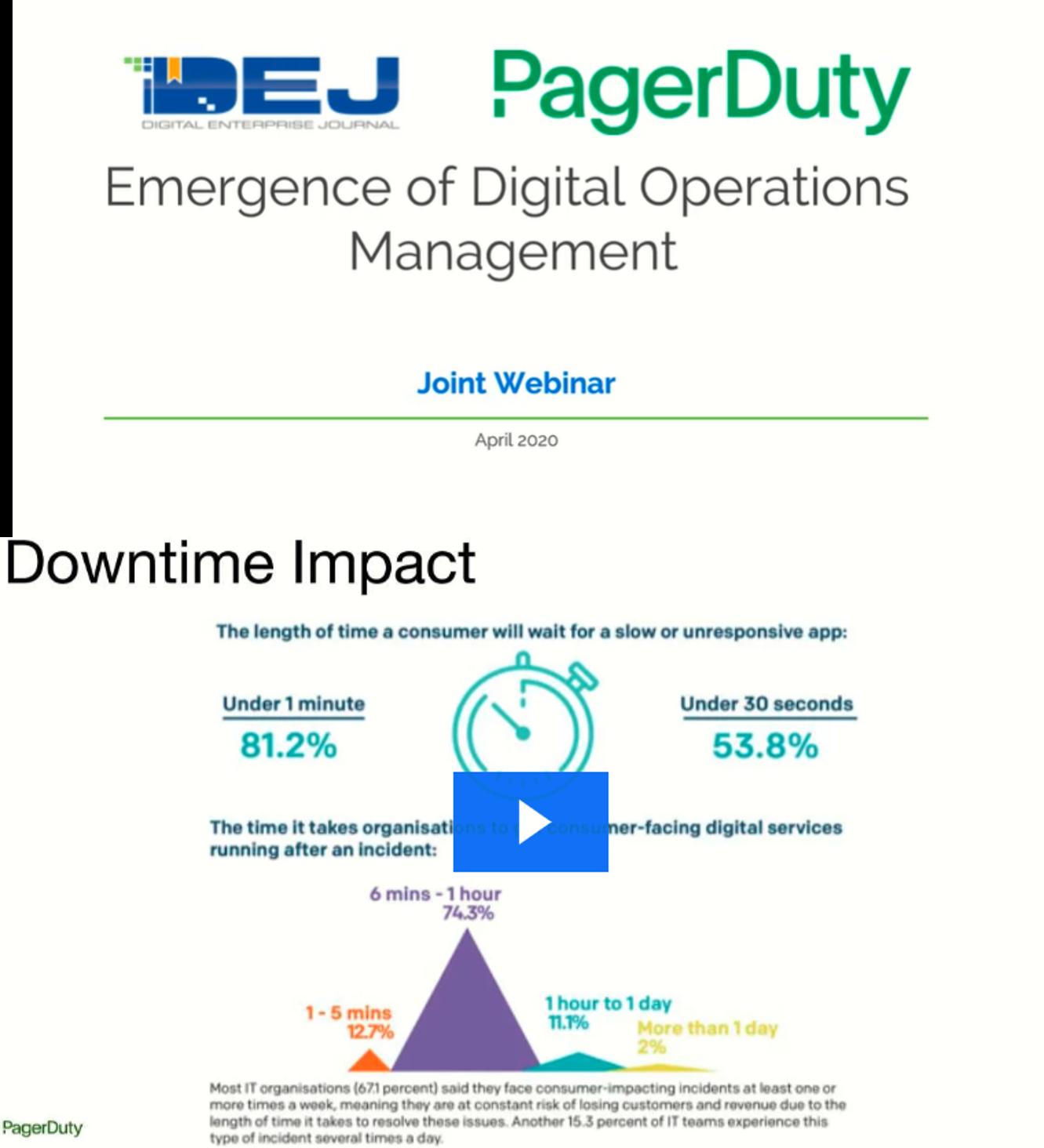 La aparición de la gestión de operaciones digitales