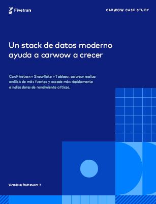 Un stack de datos moderno ayuda a carwow a crecer